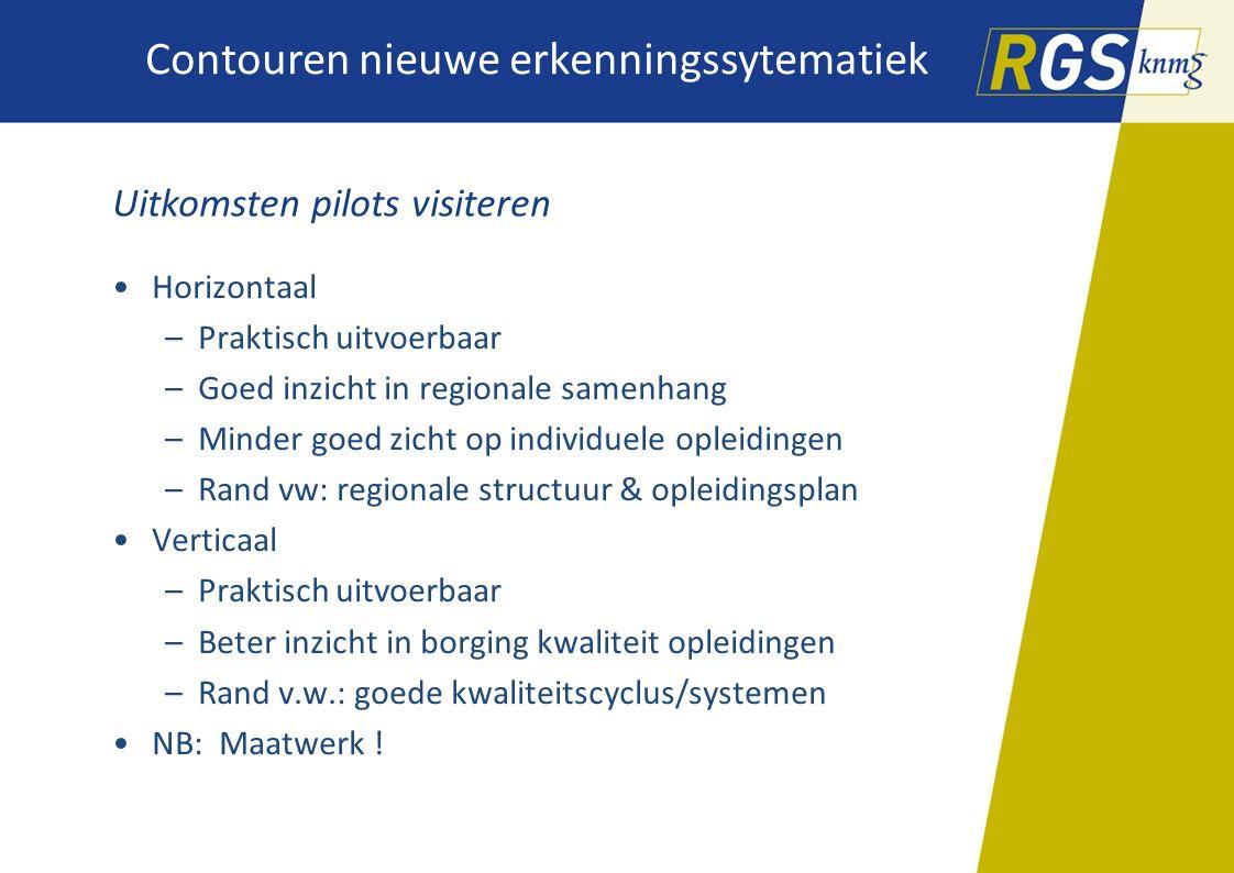 Contouren nieuwe erkenningssytematiek Uitkomsten pilots visiteren Horizontaal –Praktisch uitvoerbaar –Goed inzicht in regionale samenhang –Minder goed