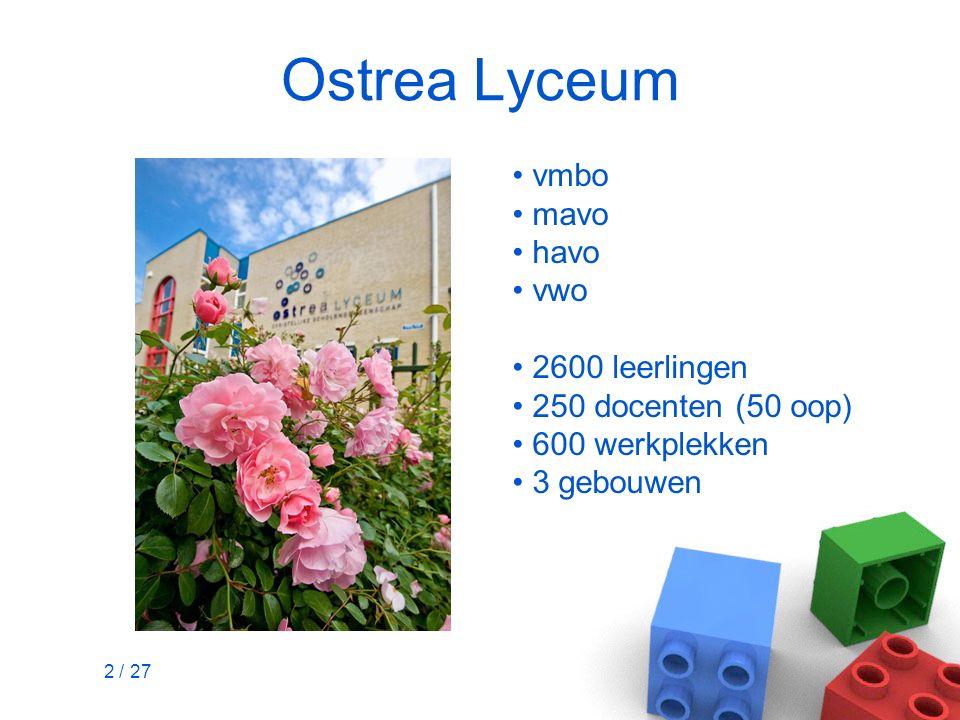 2 / 27 Ostrea Lyceum vmbo mavo havo vwo 2600 leerlingen 250 docenten (50 oop) 600 werkplekken 3 gebouwen