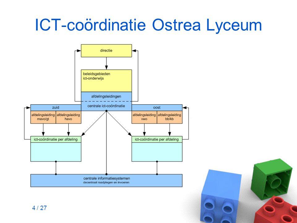 4 / 27 ICT-coördinatie Ostrea Lyceum