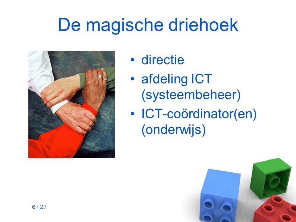 6 / 27 De magische driehoek directie afdeling ICT (systeembeheer) ICT-coördinator(en) (onderwijs)