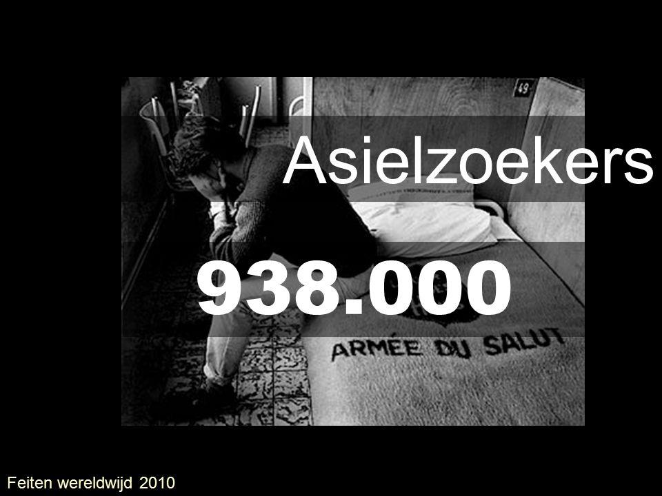 938.000 Asielzoekers Feiten wereldwijd 2010