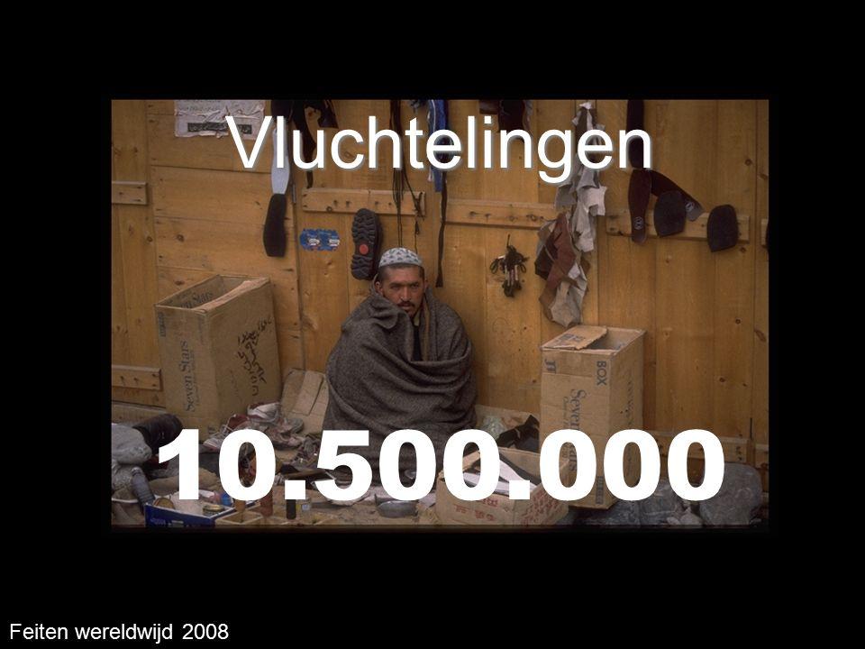 Vluchtelingen 10.500.000 Feiten wereldwijd 2008