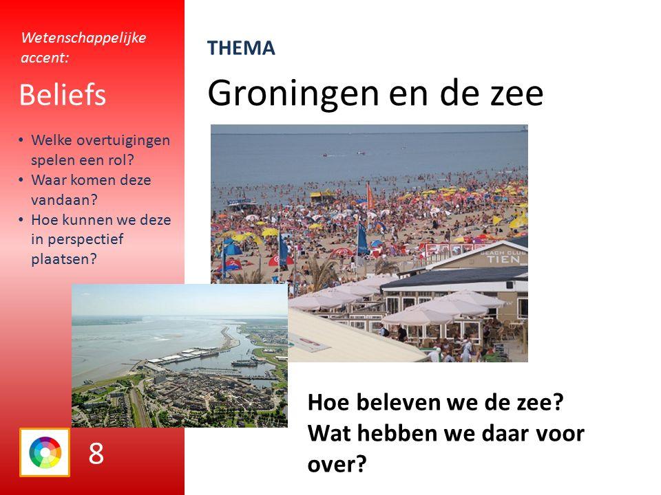 Groningen en de zee Beliefs Hoe beleven we de zee.