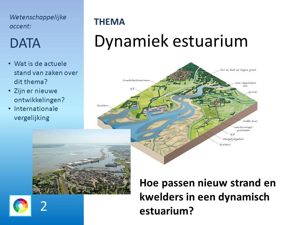 Dynamiek estuarium DATA Hoe passen nieuw strand en kwelders in een dynamisch estuarium.