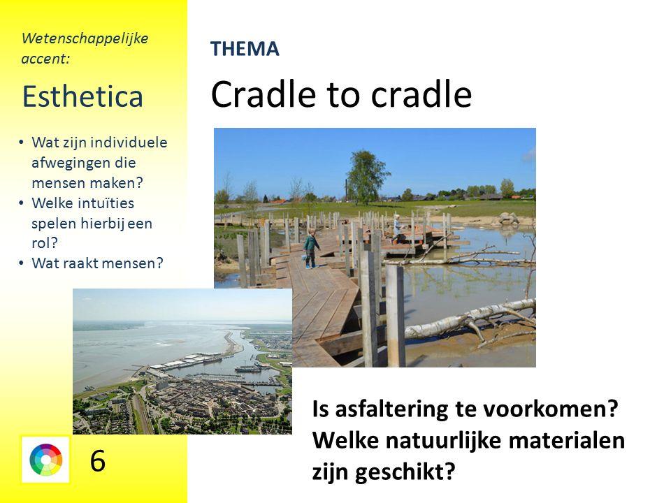 Cradle to cradle Esthetica Is asfaltering te voorkomen.