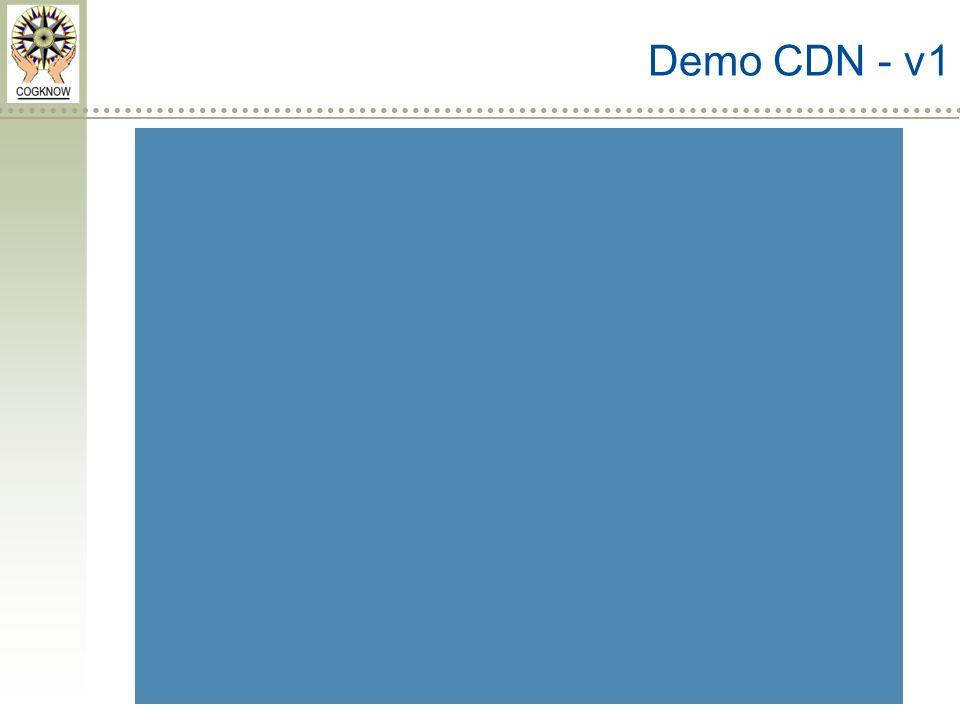 Demo CDN - v1