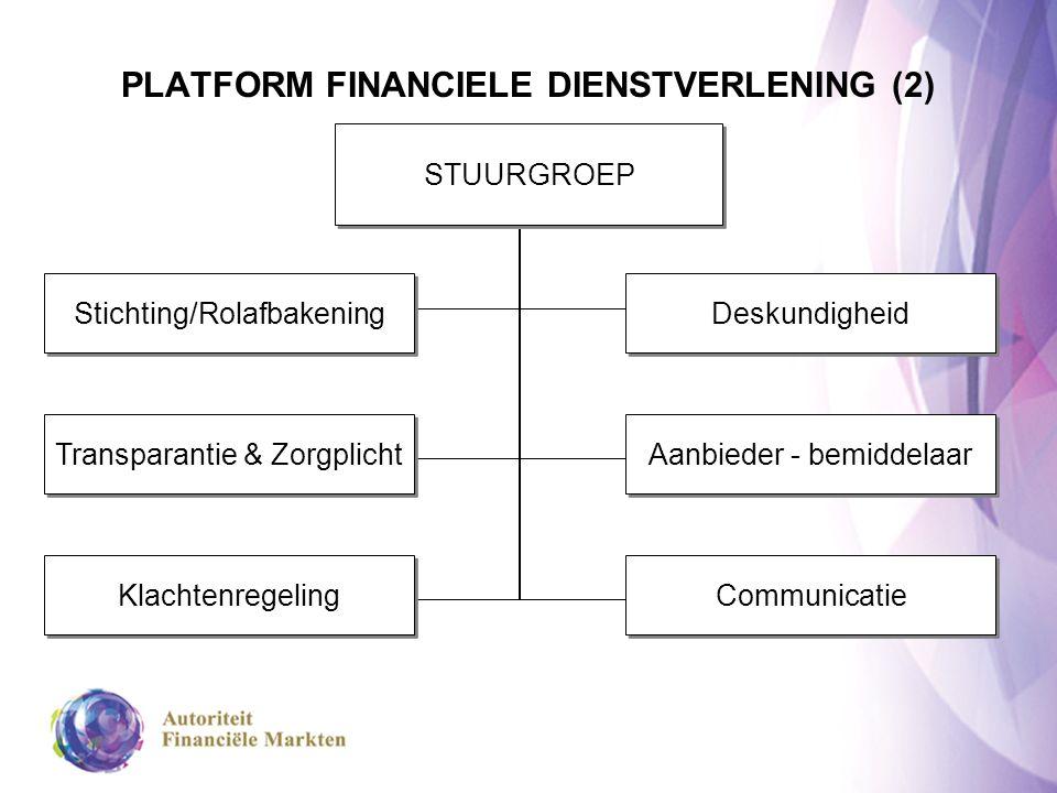 PLATFORM FINANCIELE DIENSTVERLENING (2) STUURGROEP Stichting/Rolafbakening Deskundigheid Transparantie & Zorgplicht Aanbieder - bemiddelaar Klachtenre