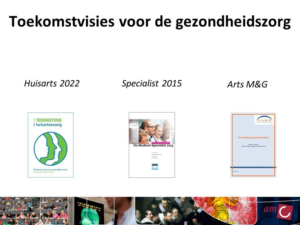 Huisarts 2022 Toekomstvisies voor de gezondheidszorg Specialist 2015 Arts M&G