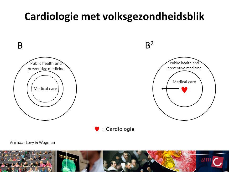 B B2B2 Public health and preventive medicine Medical care : Cardiologie Public health and preventive medicine Vrij naar Levy & Wegman Cardiologie met