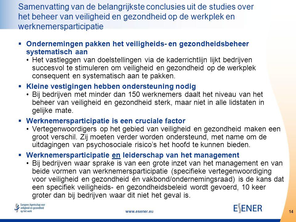 14 www.esener.eu Samenvatting van de belangrijkste conclusies uit de studies over het beheer van veiligheid en gezondheid op de werkplek en werknemersparticipatie  Ondernemingen pakken het veiligheids- en gezondheidsbeheer systematisch aan Het vastleggen van doelstellingen via de kaderrichtlijn lijkt bedrijven succesvol te stimuleren om veiligheid en gezondheid op de werkplek consequent en systematisch aan te pakken.