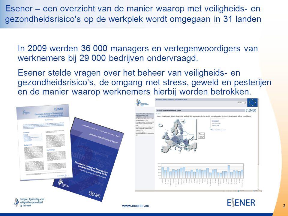 2 www.esener.eu In 2009 werden 36 000 managers en vertegenwoordigers van werknemers bij 29 000 bedrijven ondervraagd.