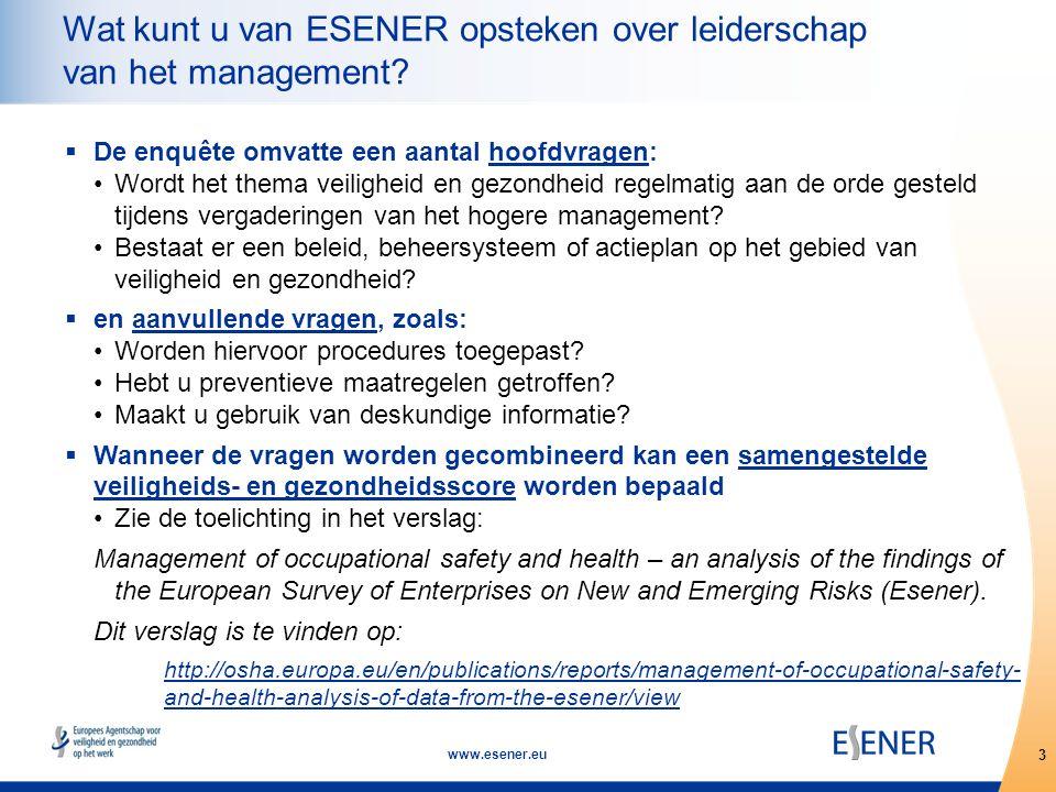 4 www.esener.eu Leiderschap van het management Veiligheids- en gezondheidskwesties die regelmatig tijdens vergaderingen van het hogere management aan de orde worden gesteld % van de vestigingen Het is belangrijk om het thema veiligheid en gezondheid tot op de hoogste niveaus te bespreken, zodat het in de belangrijkste bedrijfsprocessen kan worden geïntegreerd en als prioriteit geldt voor de hele organisatie.
