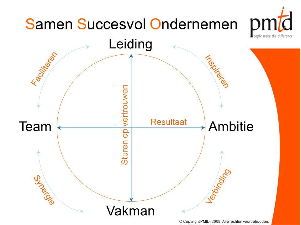Verbinding Synergie Ambitie Leiding Vakman Team Sturen op vertrouwen Inspireren Faciliteren Resultaat Samen Succesvol Ondernemen © Copyright PMtD, 2009.
