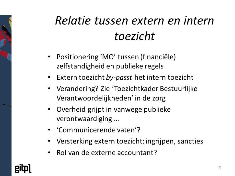 Relatie tussen extern en intern toezicht Positionering 'MO' tussen (financiële) zelfstandigheid en publieke regels Extern toezicht by-passt het intern toezicht Verandering.