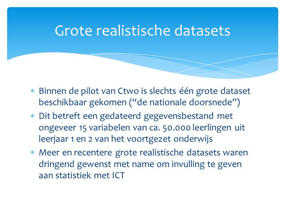  Binnen de pilot van Ctwo is slechts één grote dataset beschikbaar gekomen ( de nationale doorsnede )  Dit betreft een gedateerd gegevensbestand met ongeveer 15 variabelen van ca.
