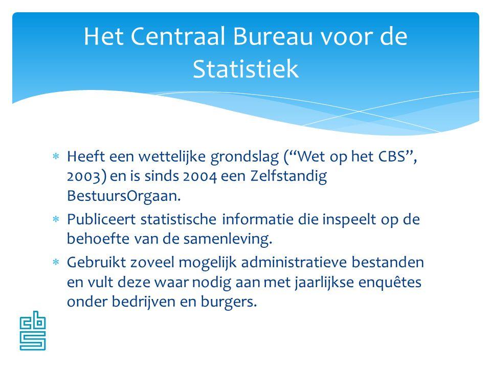  Heeft een wettelijke grondslag ( Wet op het CBS , 2003) en is sinds 2004 een Zelfstandig BestuursOrgaan.