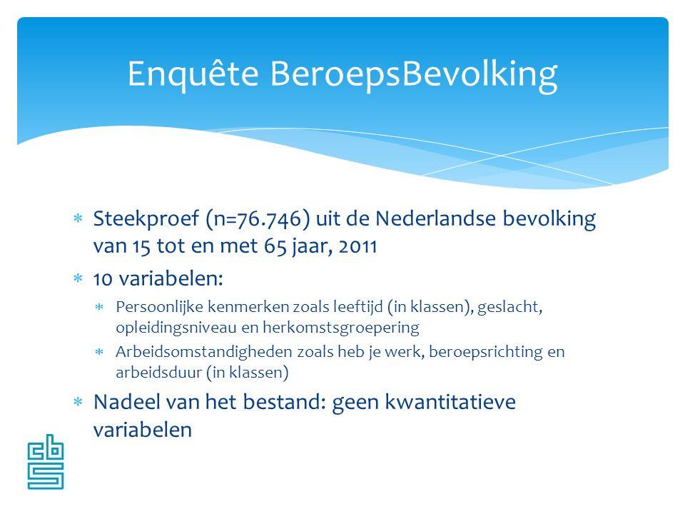  Steekproef (n=76.746) uit de Nederlandse bevolking van 15 tot en met 65 jaar, 2011  10 variabelen:  Persoonlijke kenmerken zoals leeftijd (in klassen), geslacht, opleidingsniveau en herkomstsgroepering  Arbeidsomstandigheden zoals heb je werk, beroepsrichting en arbeidsduur (in klassen)  Nadeel van het bestand: geen kwantitatieve variabelen Enquête BeroepsBevolking