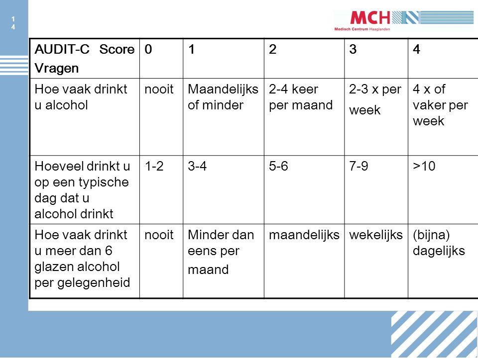 14 AUDIT-C Score Vragen 01234 Hoe vaak drinkt u alcohol nooitMaandelijks of minder 2-4 keer per maand 2-3 x per week 4 x of vaker per week Hoeveel drinkt u op een typische dag dat u alcohol drinkt 1-23-45-67-9>10 Hoe vaak drinkt u meer dan 6 glazen alcohol per gelegenheid nooitMinder dan eens per maand maandelijkswekelijks(bijna) dagelijks