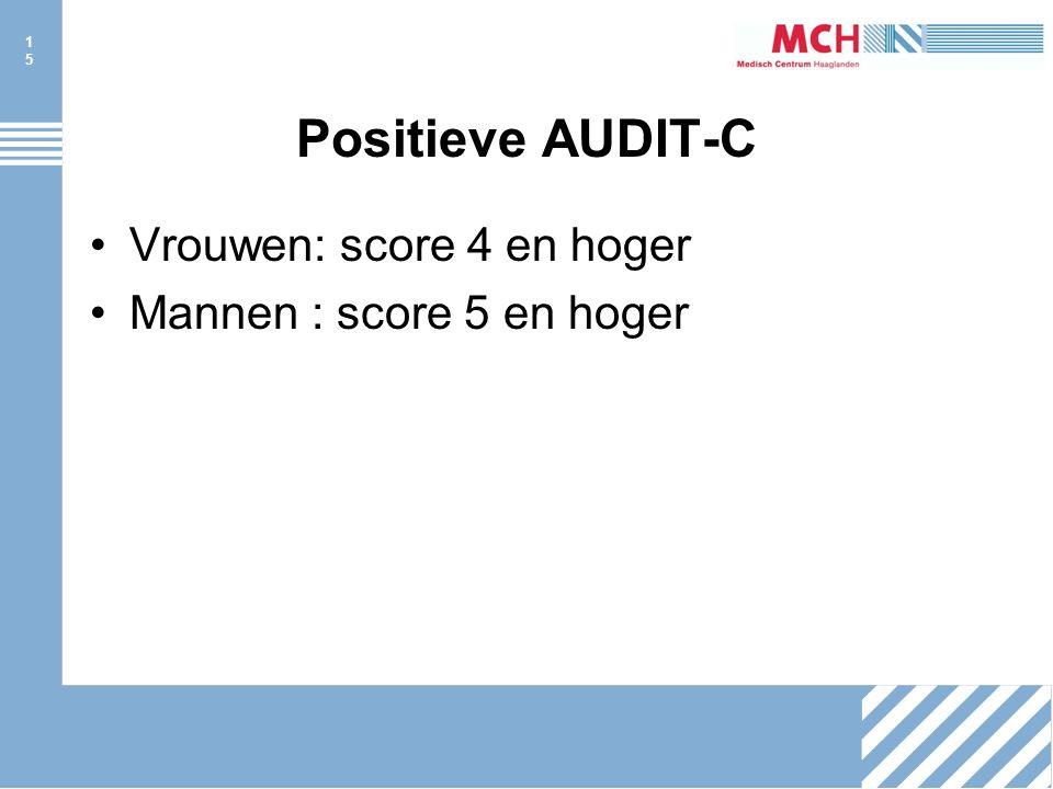 15 Positieve AUDIT-C Vrouwen: score 4 en hoger Mannen : score 5 en hoger