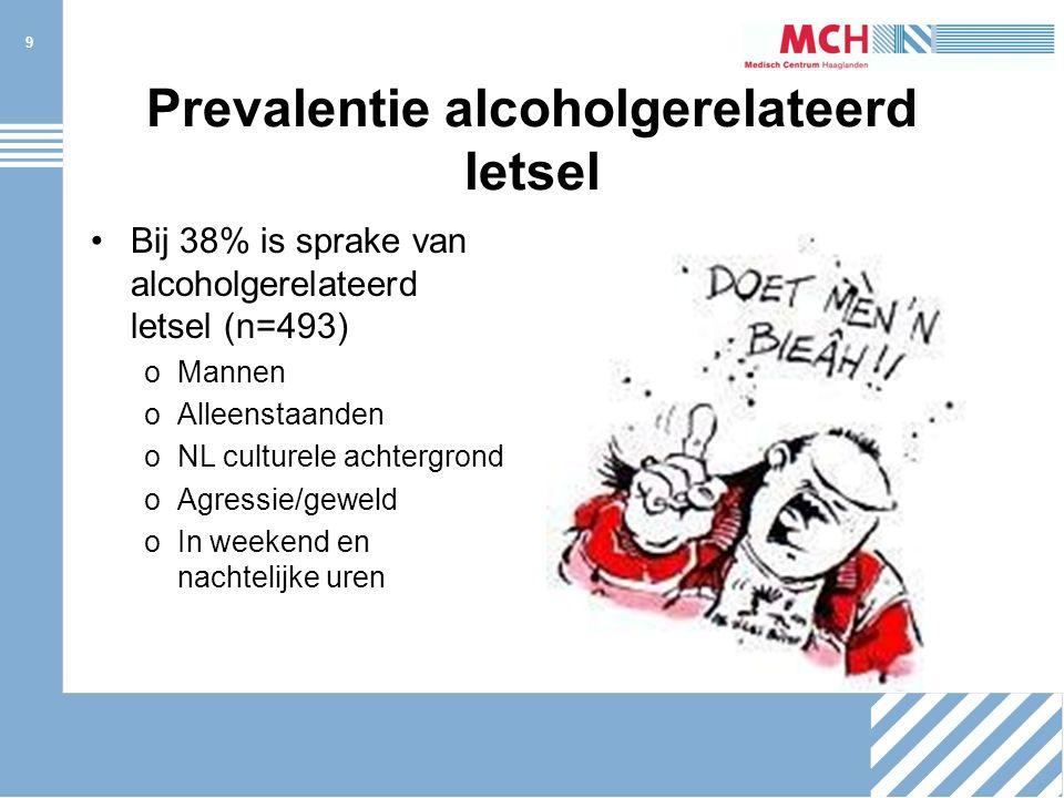 9 Prevalentie alcoholgerelateerd letsel Bij 38% is sprake van alcoholgerelateerd letsel (n=493) oMannen oAlleenstaanden oNL culturele achtergrond oAgressie/geweld oIn weekend en nachtelijke uren