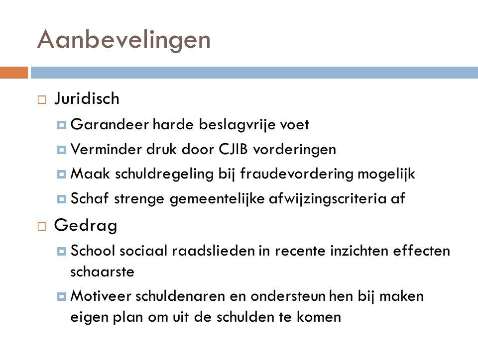 Aanbevelingen  Juridisch  Garandeer harde beslagvrije voet  Verminder druk door CJIB vorderingen  Maak schuldregeling bij fraudevordering mogelijk