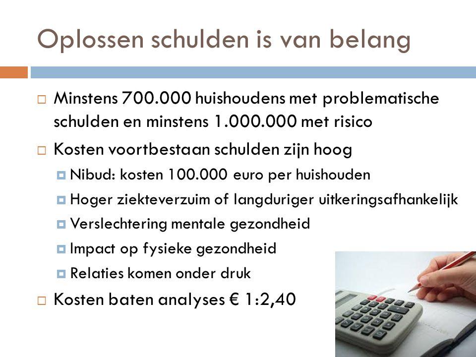 Oplossen schulden is van belang  Minstens 700.000 huishoudens met problematische schulden en minstens 1.000.000 met risico  Kosten voortbestaan schu