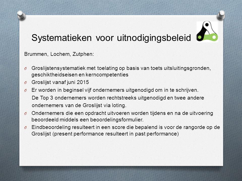Systematieken voor uitnodigingsbeleid Voorst: O Een groslijst per categorie werk waarop ondernemers staan die hun kwaliteit hebben aangetoond.