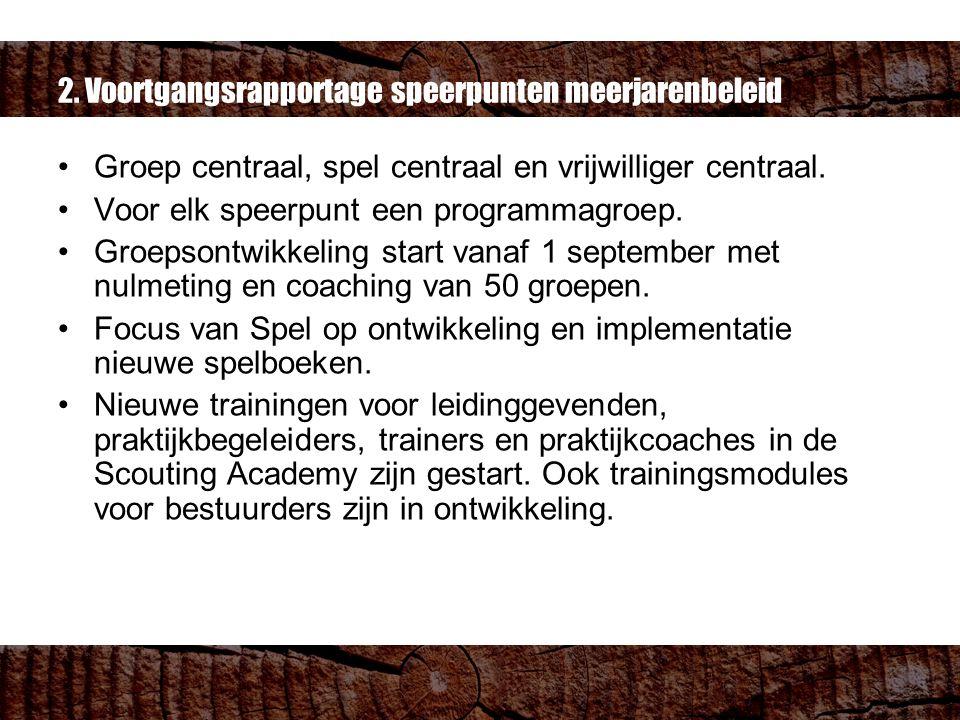 2. Voortgangsrapportage speerpunten meerjarenbeleid Groep centraal, spel centraal en vrijwilliger centraal. Voor elk speerpunt een programmagroep. Gro