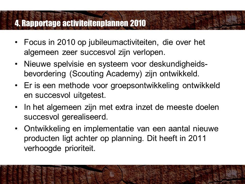 4. Rapportage activiteitenplannen 2010 Focus in 2010 op jubileumactiviteiten, die over het algemeen zeer succesvol zijn verlopen. Nieuwe spelvisie en