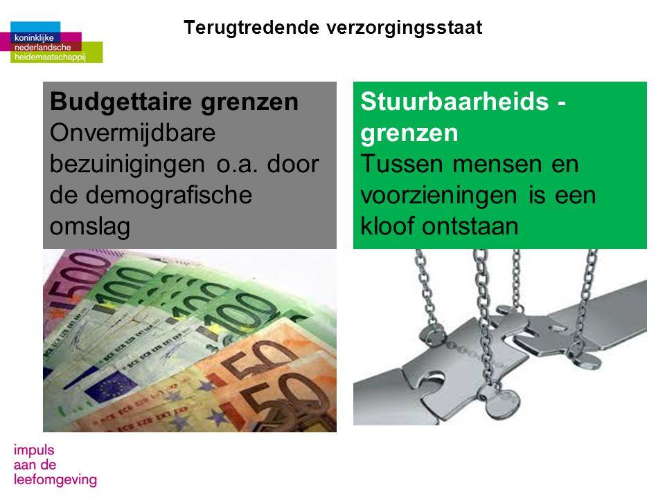Terugtredende verzorgingsstaat Budgettaire grenzen Onvermijdbare bezuinigingen o.a.