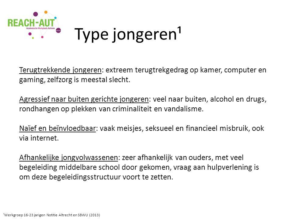 ¹Werkgroep 16-23 jarigen Notitie Altrecht en SBWU (2013) Terugtrekkende jongeren: extreem terugtrekgedrag op kamer, computer en gaming, zelfzorg is meestal slecht.