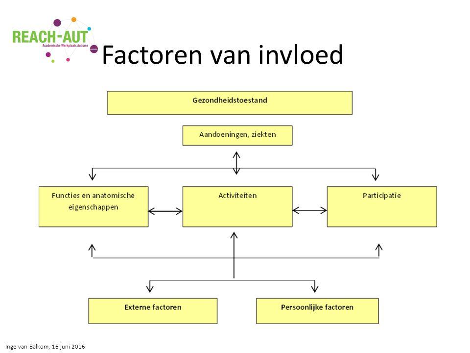 Inge van Balkom, 16 juni 2016 Factoren van invloed