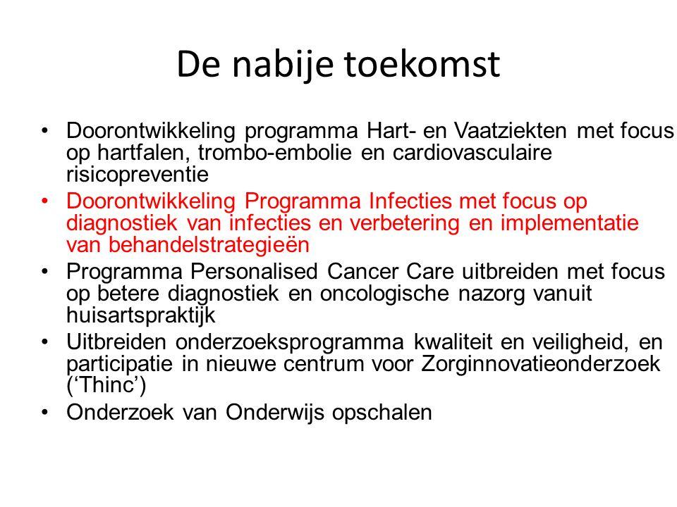 De nabije toekomst Doorontwikkeling programma Hart- en Vaatziekten met focus op hartfalen, trombo-embolie en cardiovasculaire risicopreventie Doorontwikkeling Programma Infecties met focus op diagnostiek van infecties en verbetering en implementatie van behandelstrategieën Programma Personalised Cancer Care uitbreiden met focus op betere diagnostiek en oncologische nazorg vanuit huisartspraktijk Uitbreiden onderzoeksprogramma kwaliteit en veiligheid, en participatie in nieuwe centrum voor Zorginnovatieonderzoek ('Thinc') Onderzoek van Onderwijs opschalen