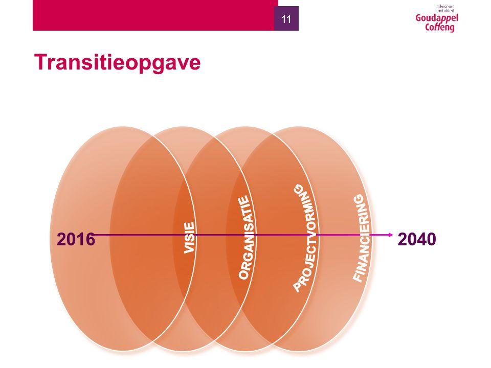 11 Transitieopgave 20402016