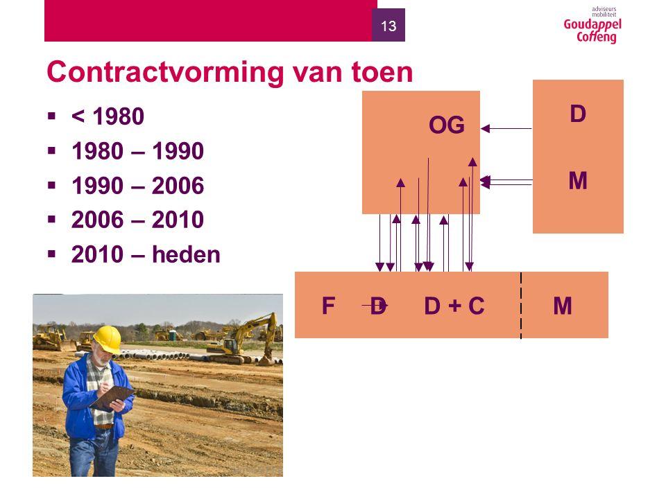 13 D OG C M D C M OG D M C Contractvorming van toen  < 1980  1980 – 1990  1990 – 2006  2006 – 2010  2010 – heden OG D + C M OG D + C M F