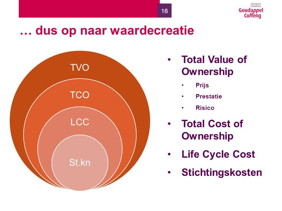 16 … dus op naar waardecreatie TVO TCO LCC St.kn Total Value of Ownership Prijs Prestatie Risico Total Cost of Ownership Life Cycle Cost Stichtingskos