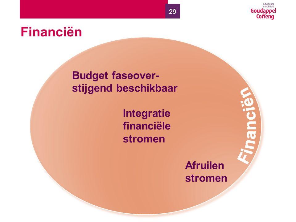 29 Financiën Budget faseover- stijgend beschikbaar Integratie financiële stromen Afruilen stromen