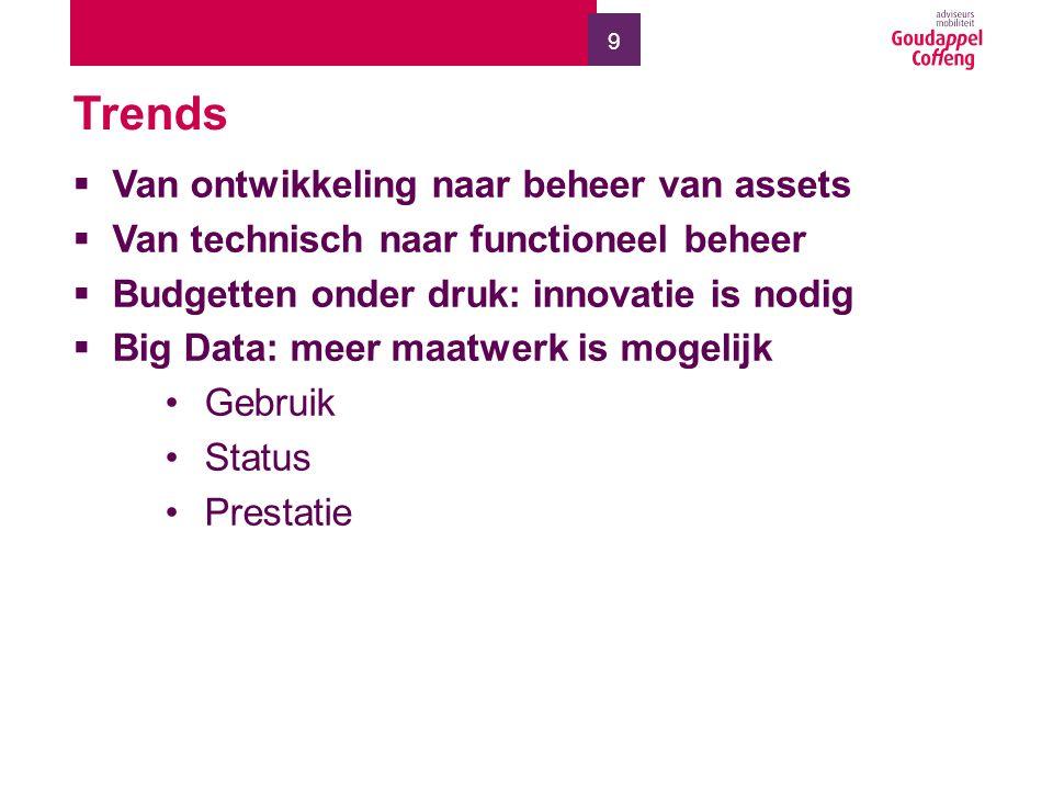 9 Trends  Van ontwikkeling naar beheer van assets  Van technisch naar functioneel beheer  Budgetten onder druk: innovatie is nodig  Big Data: meer maatwerk is mogelijk Gebruik Status Prestatie