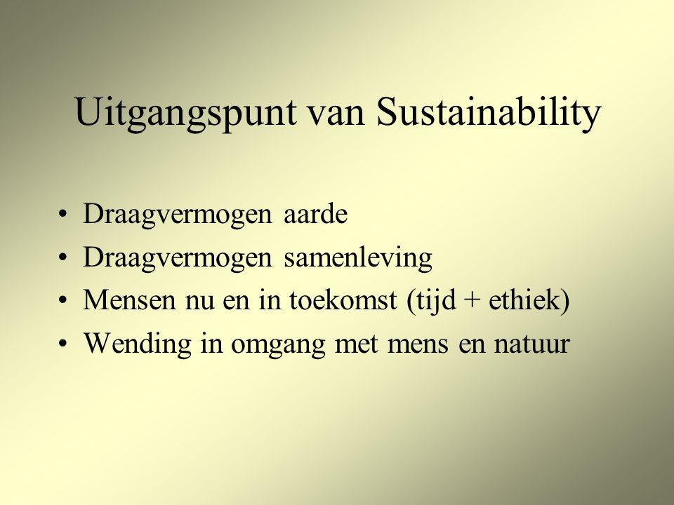 Uitgangspunt van Sustainability Draagvermogen aarde Draagvermogen samenleving Mensen nu en in toekomst (tijd + ethiek) Wending in omgang met mens en natuur