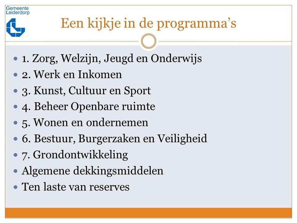 Een kijkje in de programma's 1. Zorg, Welzijn, Jeugd en Onderwijs 2.