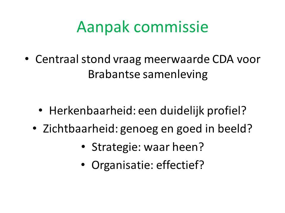 Aanpak commissie Centraal stond vraag meerwaarde CDA voor Brabantse samenleving Herkenbaarheid: een duidelijk profiel.