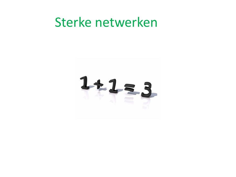 Sterke netwerken