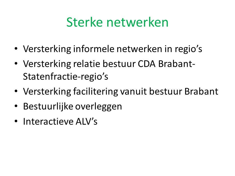 Versterking informele netwerken in regio's Versterking relatie bestuur CDA Brabant- Statenfractie-regio's Versterking facilitering vanuit bestuur Brabant Bestuurlijke overleggen Interactieve ALV's