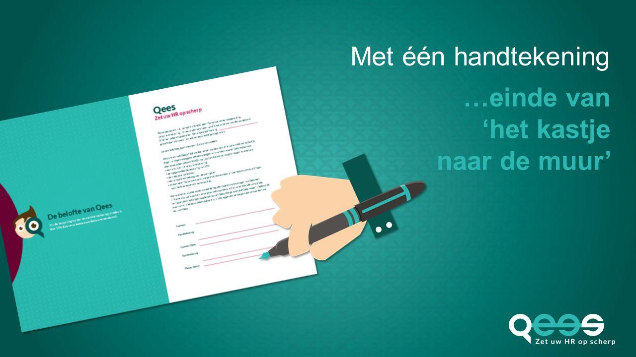 Bereken uw besparing op Qees.nl