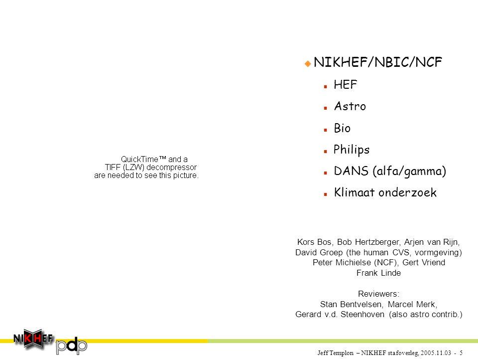Jeff Templon – NIKHEF stafoverleg, 2005.11.03 - 5 u NIKHEF/NBIC/NCF n HEF n Astro n Bio n Philips n DANS (alfa/gamma) n Klimaat onderzoek Kors Bos, Bob Hertzberger, Arjen van Rijn, David Groep (the human CVS, vormgeving) Peter Michielse (NCF), Gert Vriend Frank Linde Reviewers: Stan Bentvelsen, Marcel Merk, Gerard v.d.
