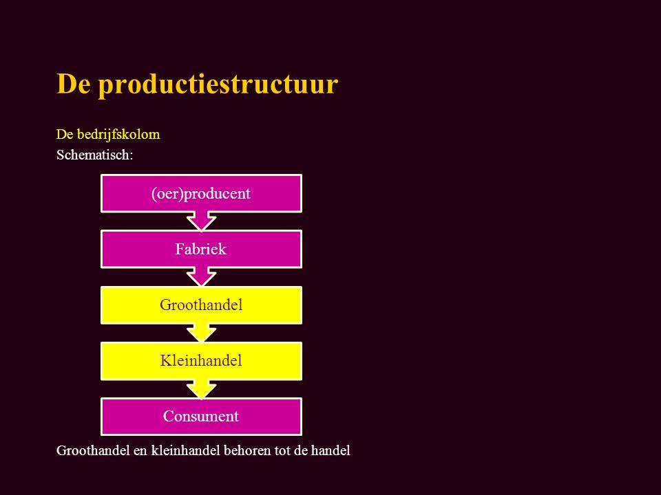 De productiestructuur De bedrijfskolom Schematisch: Groothandel en kleinhandel behoren tot de handel Consument Kleinhandel Groothandel Fabriek (oer)producent