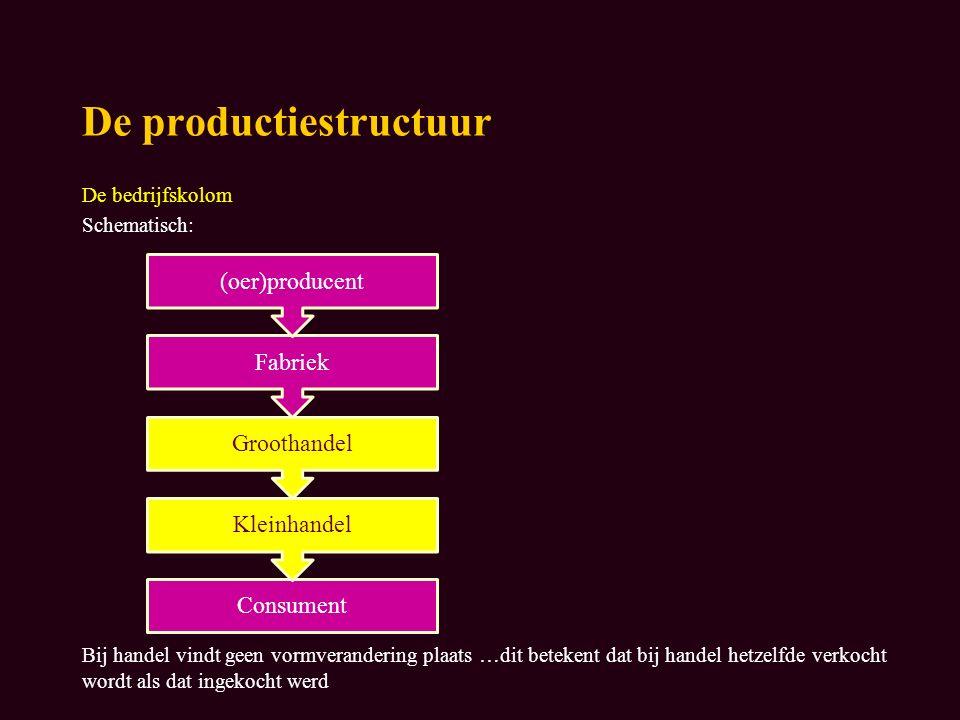De productiestructuur De bedrijfskolom Schematisch: Bij handel vindt geen vormverandering plaats …dit betekent dat bij handel hetzelfde verkocht wordt als dat ingekocht werd Consument Kleinhandel Groothandel Fabriek (oer)producent