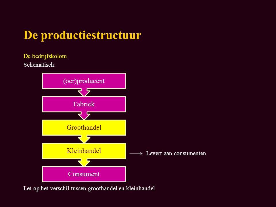 De productiestructuur De bedrijfskolom Schematisch: Levert aan consumenten Let op het verschil tussen groothandel en kleinhandel Consument Kleinhandel Groothandel Fabriek (oer)producent