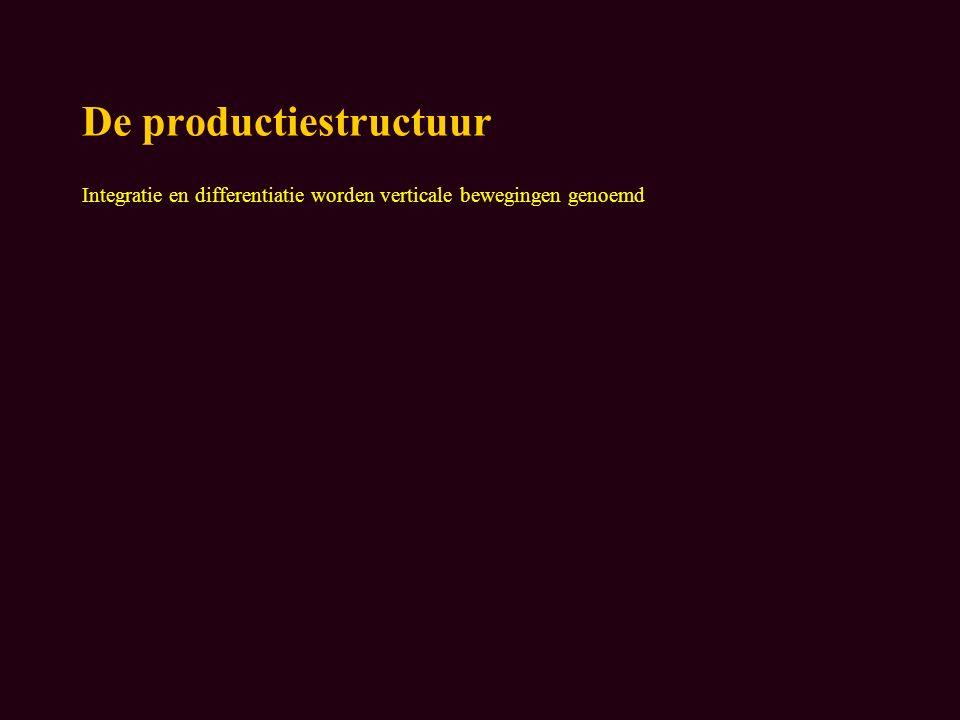 De productiestructuur Integratie en differentiatie worden verticale bewegingen genoemd