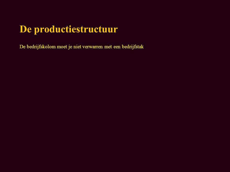 De productiestructuur De bedrijfskolom moet je niet verwarren met een bedrijfstak
